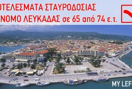 Τα αποτελέσματα της σταυροδοσίας στα 65 από τα 74 εκλογικά τμήματα